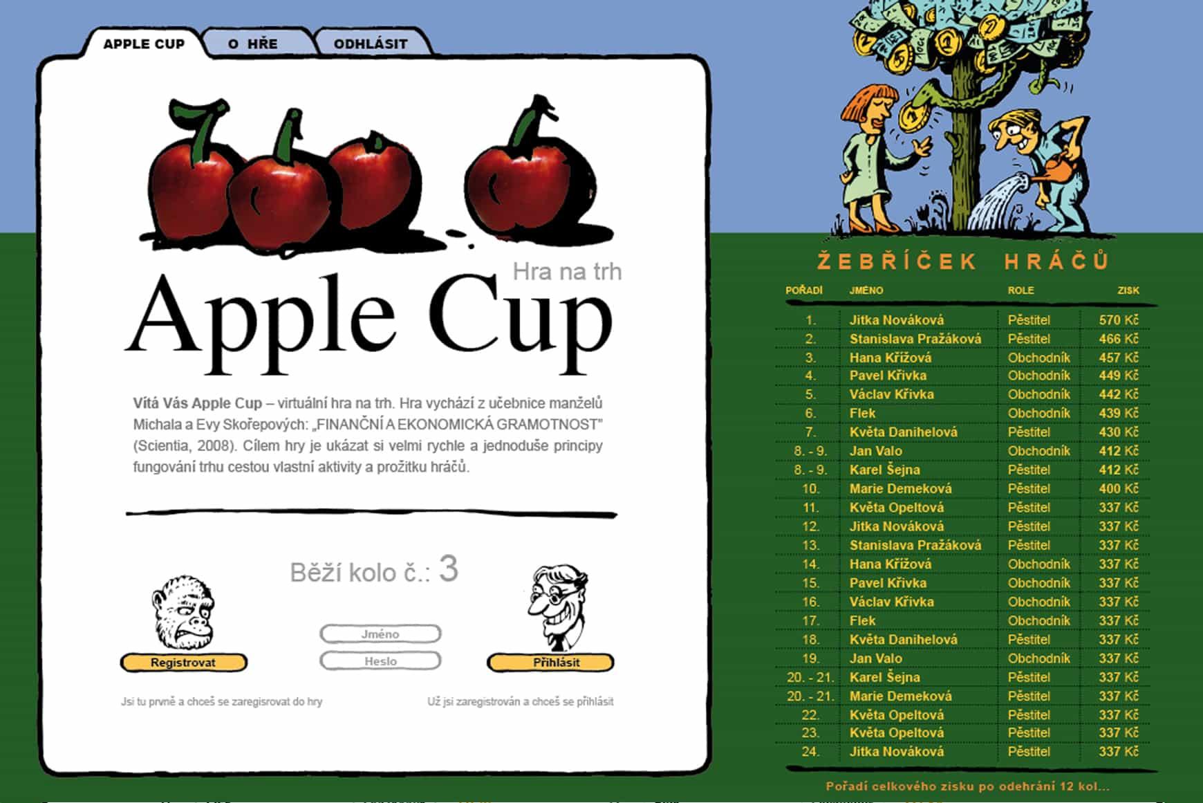 AppleCup
